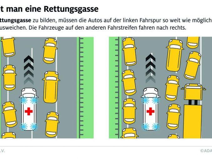 So bildet man die Rettungsgasse richtig. Bild: ADAC